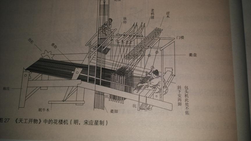 中國的三十大發明2